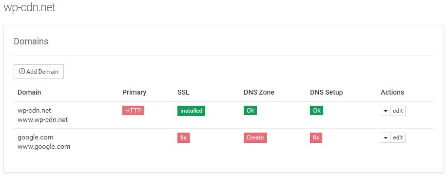 Site Domains page DNS setup